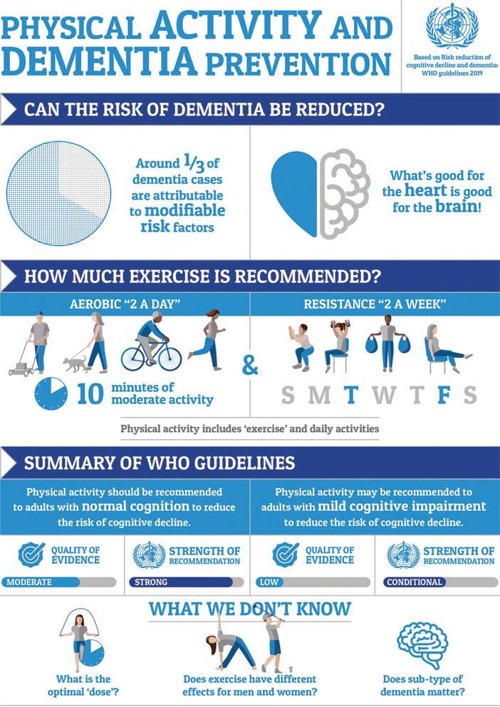 Egzersiz ve Demanstan Korunma: Aşağı yukarı dünyada 50 milyon demans hastası mevcuttur. Ve her yıl da 10 milyon kişide demans gelişiyor. Alzheimer...